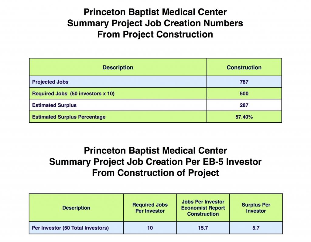 BHS PBMC Cost & Job Creation copy 3334
